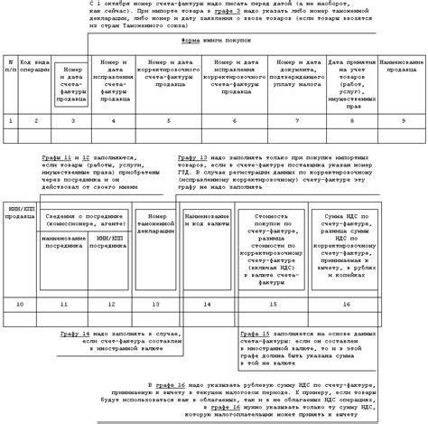 ПОСТАНОВЛЕНИЕ ПРАВИТЕЛЬСТВА РФ от № 429 . Юрист компании