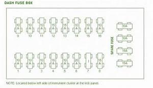 Hyundai Accent 1996 Fuse Box Diagram  U2013 Circuit Wiring Diagrams
