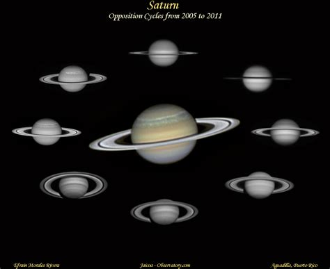 Now is the Time for Observing Saturn in the Night Sky ...