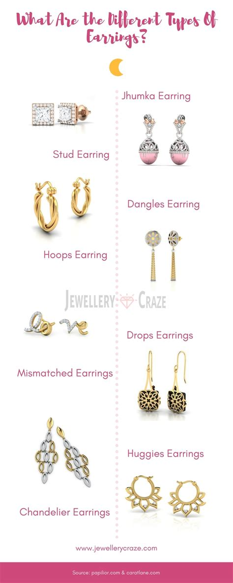 Different Types Of by Different Types Of Earrings Designs Drops Stud Hoops
