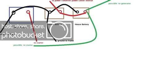 Pace Arrow Wiring Diagrams For Parts Diagram