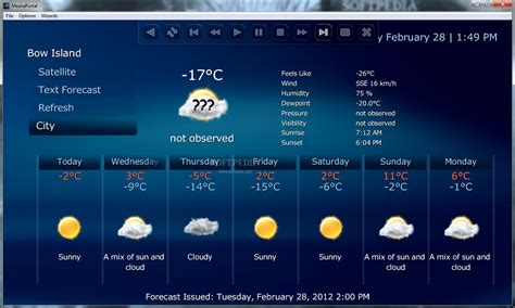 Forecast Weather Report