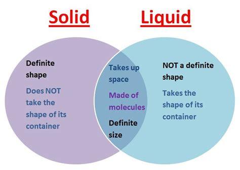Venn Diagram Of State Of Matter by Venn Diagram States Of Matter Science Teaching