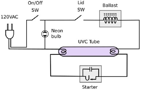 Fluorescent Wiring Diagram by Schematic Diagram Of The Uvc Fluorescent Light Circuit
