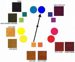 Comment Faire Du Kaki Avec De La Peinture : la gamme des bruns peinture l 39 huile acrylique ~ Zukunftsfamilie.com Idées de Décoration