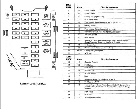2006 Lincoln Town Car Fuse Box Location by I A 99 Lincoln Town Car That Quits Like It Ran Out Of