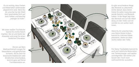 Wieviel Platz Pro Person Am Tisch by Wieviel Platz Pro Person Am Tisch Entscheidungshilfe Zur