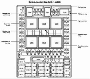 ford expedition power distribution box diagramhtml With ford fuse box diagram fuse box acura 1999 cl diagram autos weblog