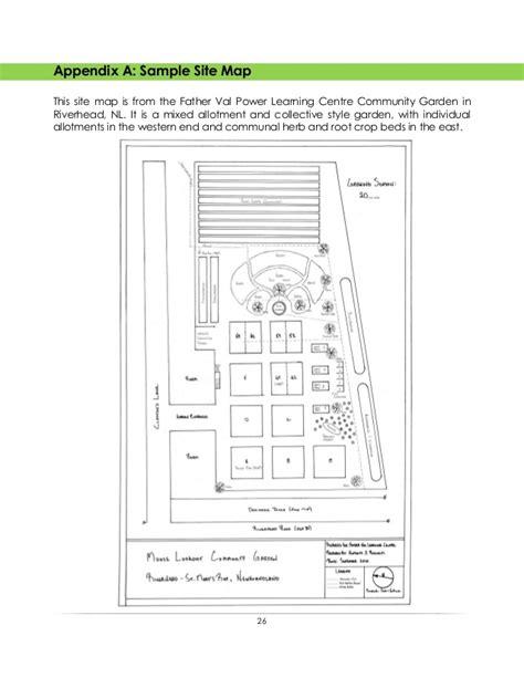 Community Garden Best Practices Guide