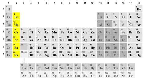 alkali  alkaline earth metals
