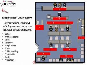 Magistrates U2019 Court Pshe Sol  U2013 Krystaljem