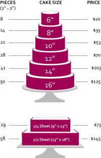 average cost for wedding cake buttercream cakes premium flavors creme cakery