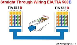 cat 6 wiring through cable wiring diagram color code cat5