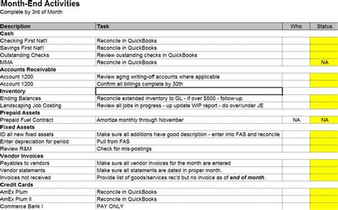 monthly bookkeeping checklist google search accounting