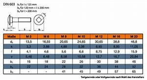 M6 Mutter Maße : din 603 flachrundschraube mit vierkantansatz mit mutter online kaufen ~ Watch28wear.com Haus und Dekorationen