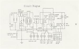 Kandi 150cc Wiring Diagram