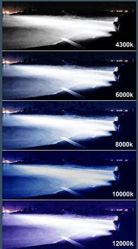 hid lighting chart 28 images strong s hid light kits