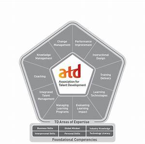 The ATD Competency Model™ redefines the skills and ...