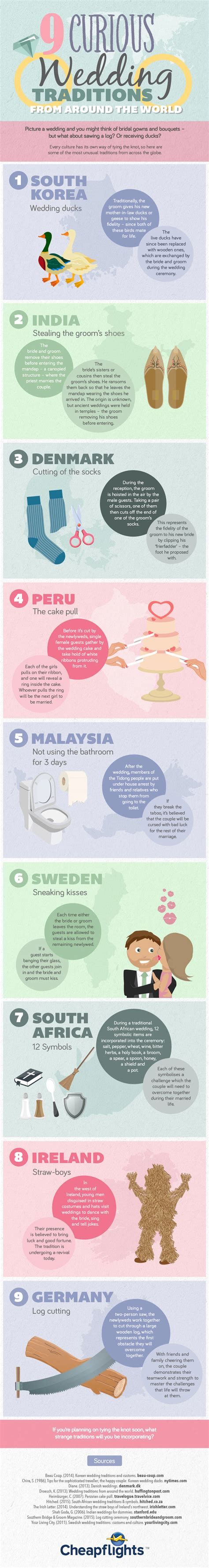 9 wedding traditions from around the world