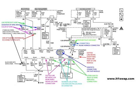 wiring boat gauges diagram aiiz