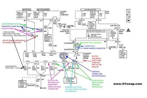 Motor Wiring : Schematic Lq4 Wiring Diagram 97 Diagrams