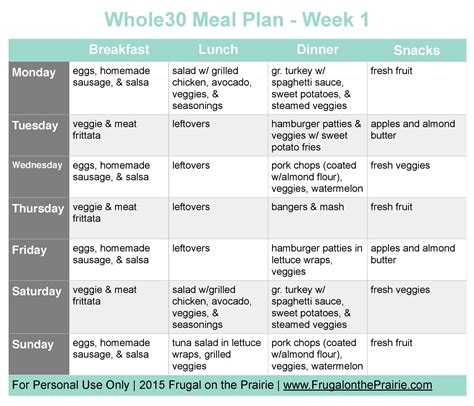 whole 30 meal plan template the busy person s whole30 meal plan week 1 allison lindstrom blogging business