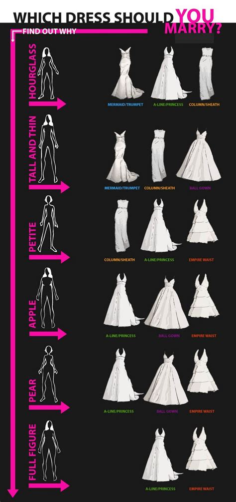 wedding dress  suit  body shape