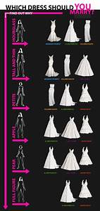 wedding dress to suit your body shape With wedding dress guide