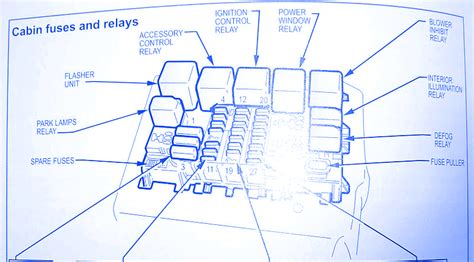holden commodore v y 2005 fuse box block circuit breaker diagram 187 carfusebox