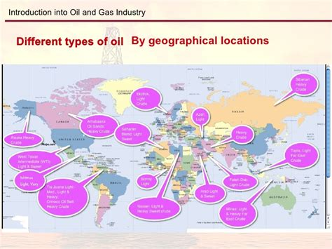 Introduction Into Oil And Gas Industry. Oil