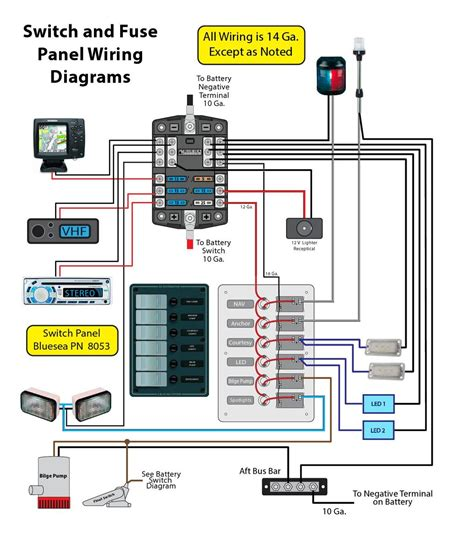 marine electrical wiring diagram wiring diagram with wiring for a switch panel and bus bar page 1 iboats