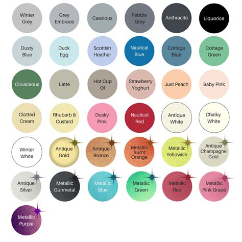 choosing  perfect shabby chic paint colours