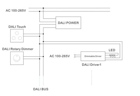 Dali Constant Voltage Dimmable Led Driver