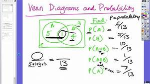 Venn Diagrams And Probability