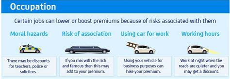 Uk Car Insurance Myths And Facts