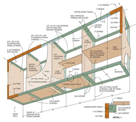 how to build kitchen cabinets step by step how to build excellent garage cabinets in 7 easy steps