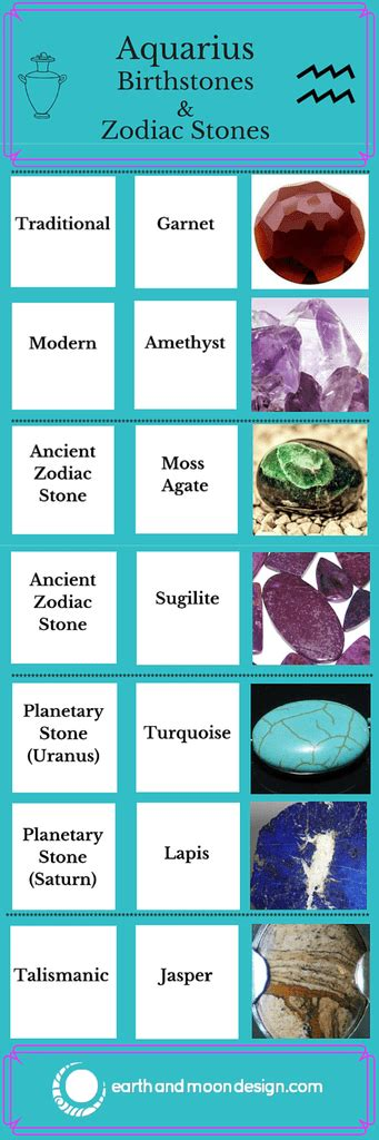 aquarius birthstone color astrology stones for the aquarius earth and moon