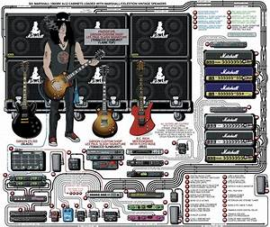 Slash U0026 39 S Live Gear With Velvet Revolver