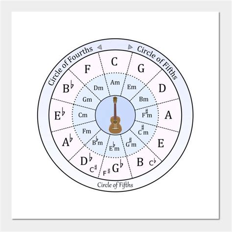 We provide circle of fifths apk 0.3 file for android 1.5 and up or blackberry (bb10 os) or kindle fire and many android phones such as sumsung galaxy it's easy to download and install to your mobile phone (android phone or blackberry phone). circle of fifths wall art 1024x768 circle of fifths wall ...