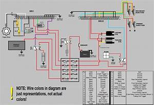 Megasquirt Ms3 W   Ms3x Wiring Diagram