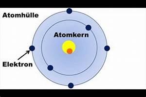 Massenzahl Berechnen : video was sind protonen eine einfache erkl rung ~ Themetempest.com Abrechnung