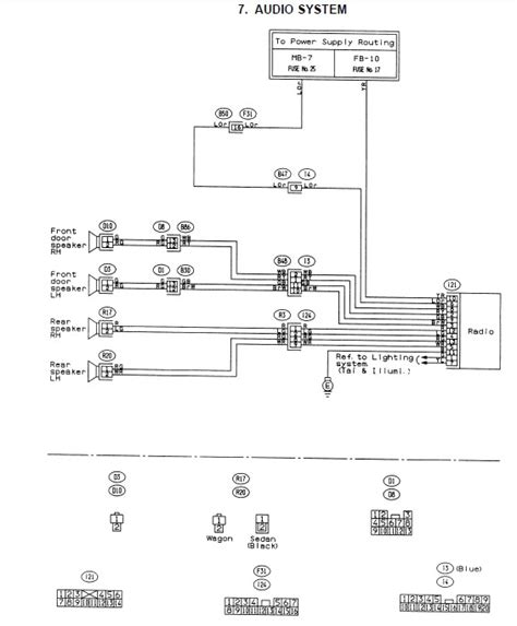 2003 Subaru Outback Stereo Wiring Diagram by I Need A Wiring Diagram For A 93 Subaru Impreza Radio