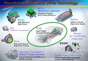 For Hyundai  Blue Is The New Green