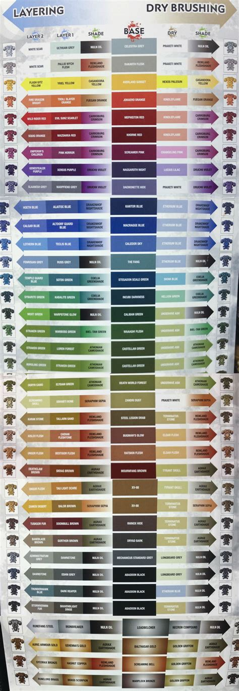 official citadel color chart warhammer40k we can make it colour chart