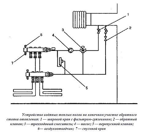 puissance radiateur chambre puissance radiateur fonte basse temperature à argenteuil