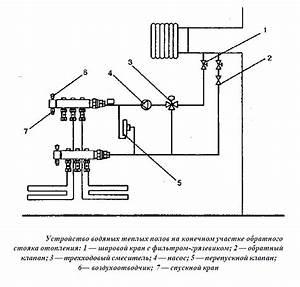 comment calculer la puissance d un radiateur electrique With calculer la puissance electrique d une maison