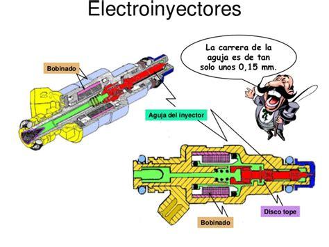 full inyeccion electricidad automotriz