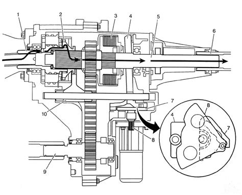 2002 Gmc Envoy Transmission Wiring Diagram by Transfer Tech The 226 Np8 Theory Of Operation