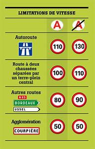 Amende Limitation De Vitesse : vitesse archives page 7 of 15 moto plein phare ~ Medecine-chirurgie-esthetiques.com Avis de Voitures