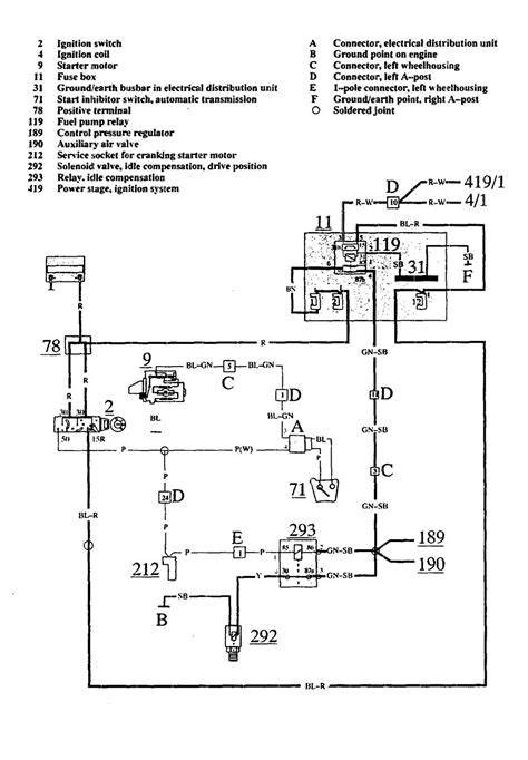 diagram  volvo  wiring diagram full version hd